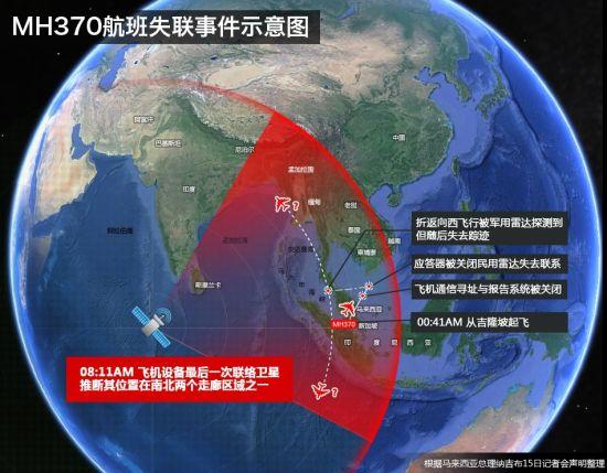 2014年3月15日,马来西亚总理纳吉布召开发布会,宣布来自失联航班的最后卫星联络是在马来时间3月8日的8时11分,称失联客机联络系统是被人为关闭的,客机航线也是被蓄意改变的,并披露了马航失联飞机的两条可能轨迹,一个是飞向泰国北部的航道,一个是南印度洋航道。