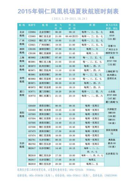 800飞机缓缓降落在铜仁凤凰机场跑道上,厦门至铜仁往返航线首航成功.
