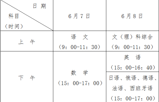 彩票六号平台有危险吗:2018年贵州高考时间安排和温馨提示