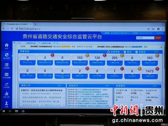 """图为""""贵州省道路交通安全综合监管云平台""""相关信息。"""