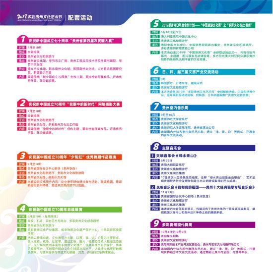 2019多彩贵州文化艺术节配套活动。
