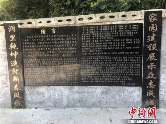 篮球场外的石碑镌刻下所有为溶洞篮球场捐过款的人名 杨茜 摄