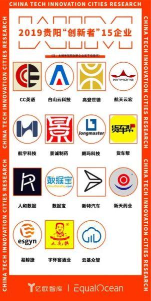 """亿欧智库公布贵阳""""创新者""""15企业"""