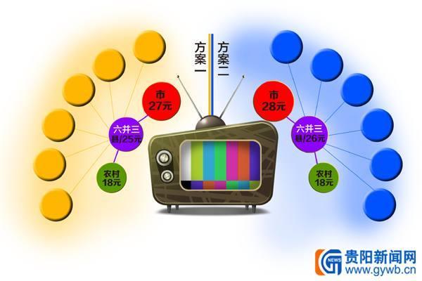 贵州有线数字电视收视费咋收 周五听证